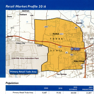 Demographics and Map of Nash
